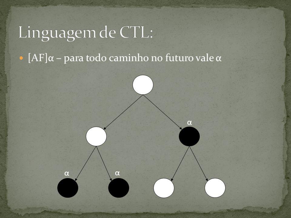 Linguagem de CTL: [AF]α – para todo caminho no futuro vale α α